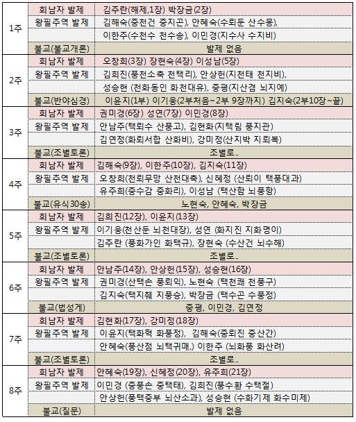 발제일정(수정).png